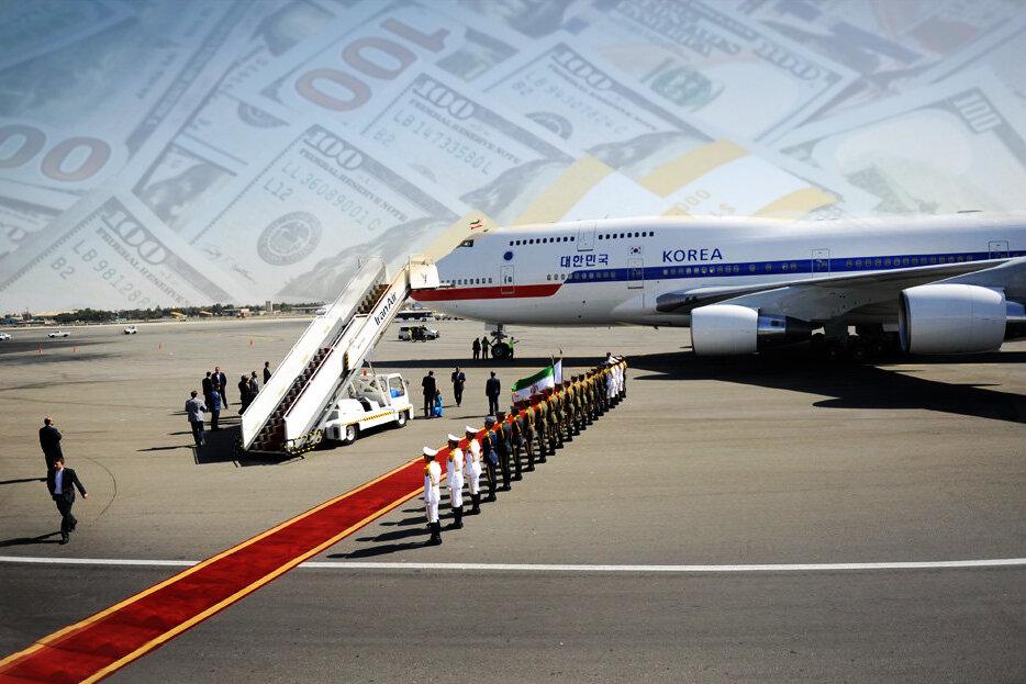 پولهای ایران در کره جنوبی آزاد خواهد شد؟