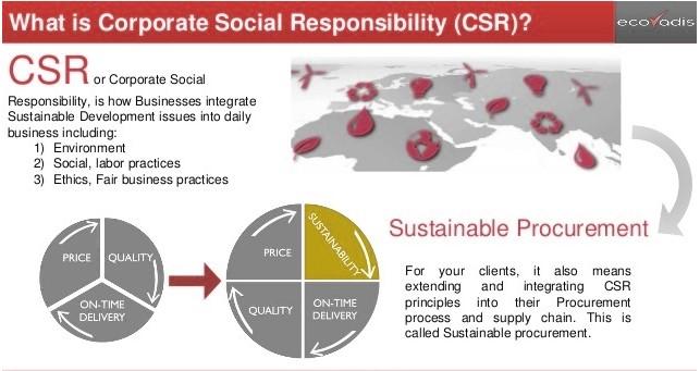 مسئولیت اجتماعی کارآفرینان